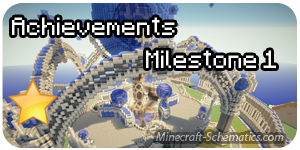 Achievements milestone 1