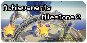 Achievements milestone 2